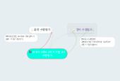 Mind map: 의왕고 2학년 2학기 기말고사 수행평가