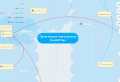 Mind map: Организация мероприятияБомБАРДы