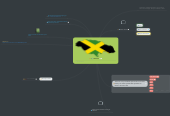 Mind map: JAMAICA