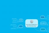 Mind map: APLICACIONES DE LA BIOTECNOLOGIA