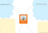 Mind map: HISTORIA DE LAPSICOLOGIA