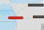 Mind map: Clasificación del Presupuesto