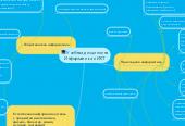 Mind map: Учебная дисциплина Информатика и ИКТ