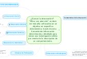 Mind map: historia de la psicología etapa precientífica. Edad antigua (no se enfoca específicamente en el estudio de la vida mental ni de la conducta humana)