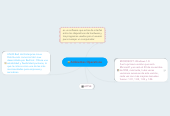 Mind map: Ambientes Operativos
