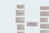 Mind map: Psicología Época científica
