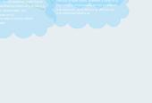 Mind map: Elementos sociales deldesarrollo sustentable
