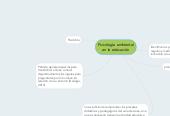 Mind map: Nacimiento de lapsicologíaCientifica enmodernidad