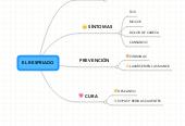 Mind map: EL RESFRIADO