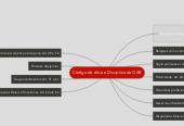 Mind map: Código de ética e Disciplina da OAB