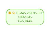 Mind map: TEMAS VISTOS EN SOCIALES