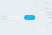 Mind map: Understanding &Remembering