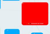 Mind map: ETUDIANTS EN SOINS