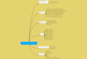 Mind map: 2016-10-27 Fuoriclasse Abbado