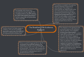 Mind map: The Breakfast Club Audience Research