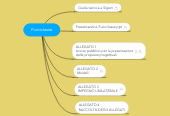Mind map: Fuoriclasse