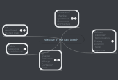 Mind map: Masque of the Red Death