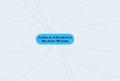 Mind map: Análisis de la Novela de laRevolución Mexicana