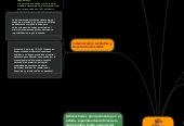 Mind map: sistema General dePensiones