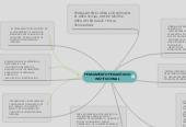 Mind map: PENSAMIENTO PEDAGÓGICOINSTITUCIONAL