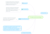 Mind map: Tendencias de la tecnologia
