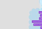 """Mind map: Междисциплинарный курс """"Компьютерная графика"""""""