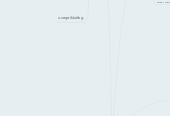 Mind map: autismespectrumstoornissen