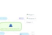 Mind map: Aplicaciones y Herramientas 2.0