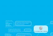 Mind map: Funciones Cast y fechas