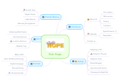 Mind map: Club Hope