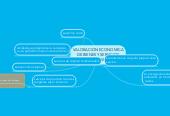 Mind map: VALORACION ECONOMICA DE BIENES Y SERVICIOS AMBIENRALES