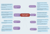 "Mind map: ""Adventure Works