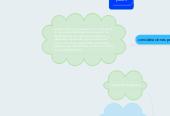 Mind map: Copy of pensamiento pedagogico institucional
