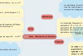 Mind map: Aires , Périmètres et Volumes