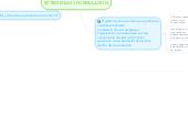 Mind map: ESTRATEGIAS Y FORMULACION