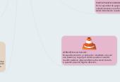 Mind map: ATENCIÓN PRIMARIA (Conceptos básicos)