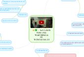 Mind map: 5x5 CLAVESPARA UNATRASFERENCIADETECNOLOGIA 2.0