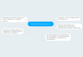 Mind map: SERVICIO DE SALUD VISUAL.