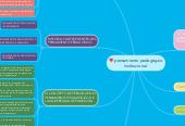 Mind map: pensamiento pedagógicoinstitucional.