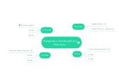 Mind map: Respostas Hormonais aoEcercício.