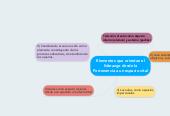 Mind map: Elementos que orientan el liderazgo desde la Pertenencia a un espacio vital