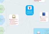 Mind map: pensamitopedagogicoinstitucional