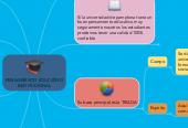 Mind map: PENSAMIENTO EDUCATIVOINSTITUCIONAL