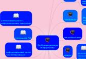 """Mind map: Учебная дисциплина""""Информатика"""""""