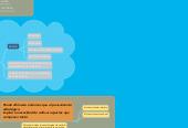 Mind map: ESTUDIOS GERENCIALES ESTRATEGIA ORGANIZACIONAL