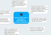 Mind map: NUEVAS IDEAS PARA LA EDUCACION  PEDAGOGICA EN NUESTRA UNIVERSIDAD