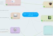Mind map: Проект Информационной системы