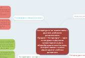 """Mind map: Литература и ее взаимосвязь с другими учебными дисциплинами. Предмет """"Литература"""" – один из ведущих предметов гуманитарного цикла общеобразовательной школы, который связан с целым рядом других учебных дисциплин."""