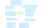 Mind map: pensamiento pedagogico institucional unipamplona
