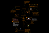 Mind map: PENSAMIENTOPEDAGÓGICOINSTITUCIONAL DELA UNIVERSIDADDE PAMPLONA